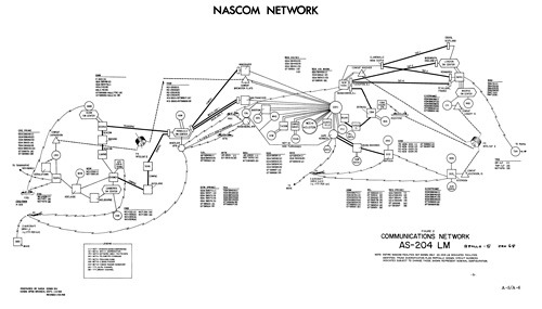 MSFN NASCOM map for Apollo 5